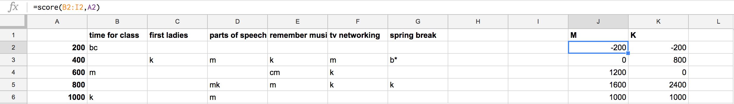 Scoring Jeopardy! in Google Sheets